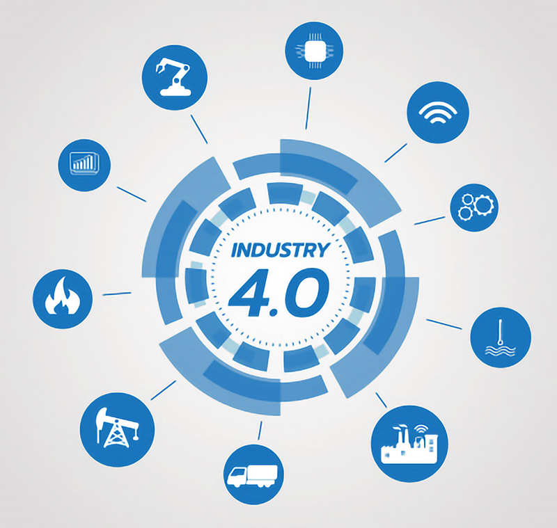 4.0-industry